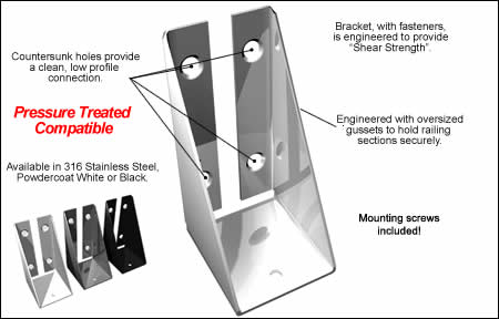 building a deck railing raillok the deck bracket system. Black Bedroom Furniture Sets. Home Design Ideas